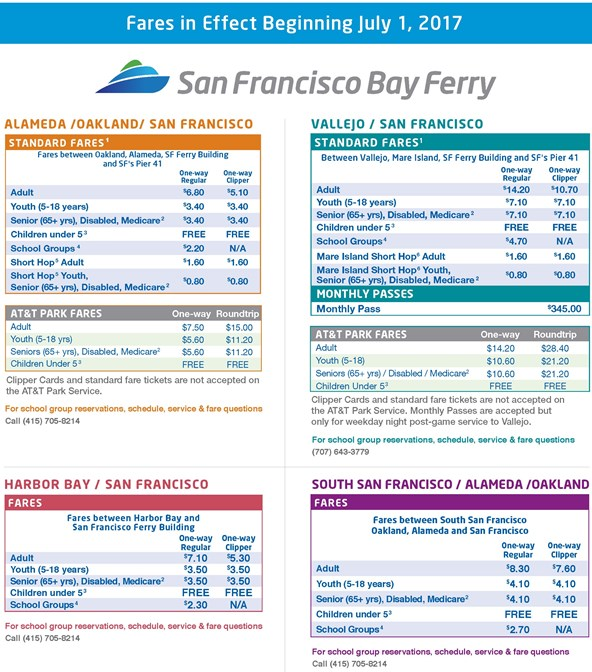 Fares Effective July 1, 2017