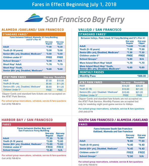 Fares Effective July 1, 2018